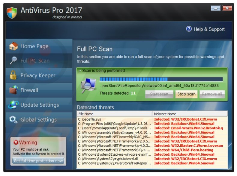 AntiVirus Pro 2017 performant un faux scan d'ordinateur