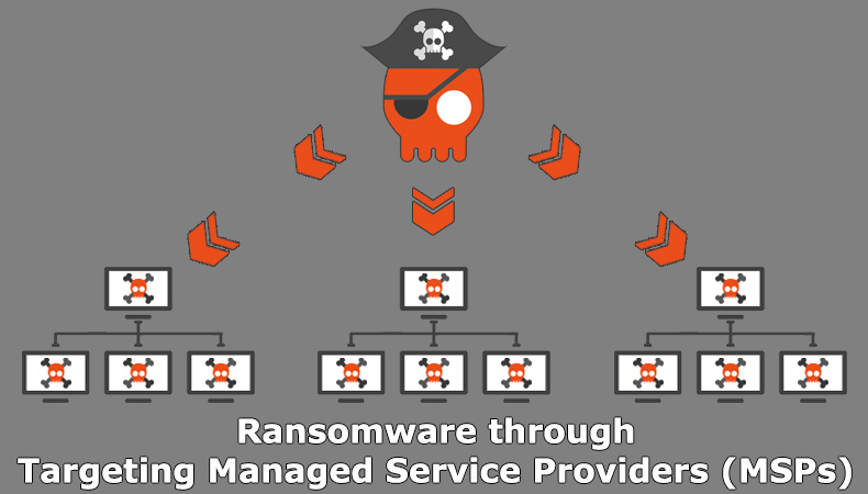 Ransomware par targeting Managed Service Providers
